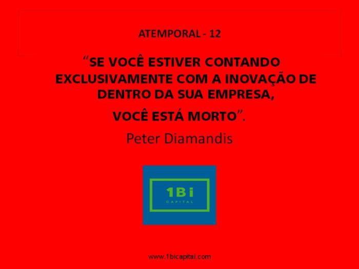 ATEMPORAL - 12. 1Bi Capital